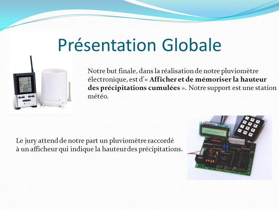 Présentation Globale Notre but finale, dans la réalisation de notre pluviomètre. électronique, est d'« Afficher et de mémoriser la hauteur.