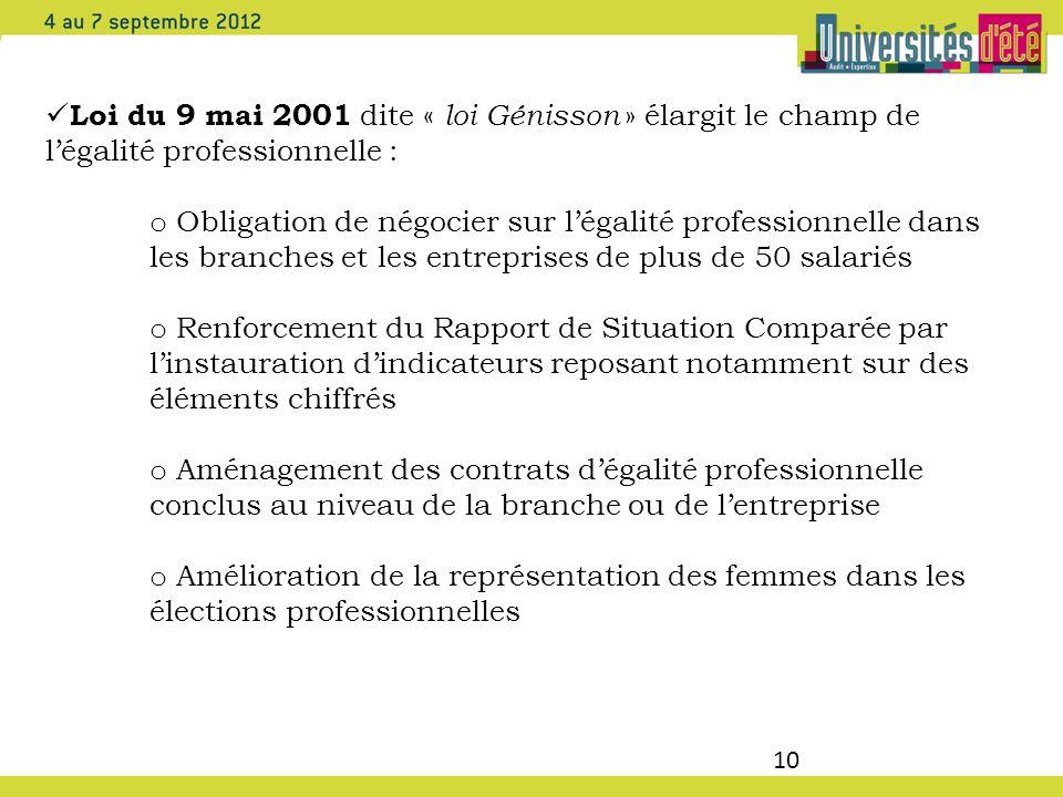 Loi du 9 mai 2001 dite « loi Génisson » élargit le champ de l'égalité professionnelle :