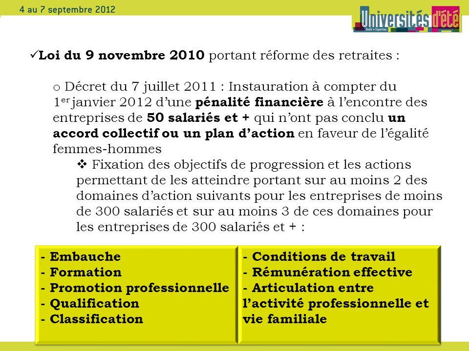 Loi du 9 novembre 2010 portant réforme des retraites :