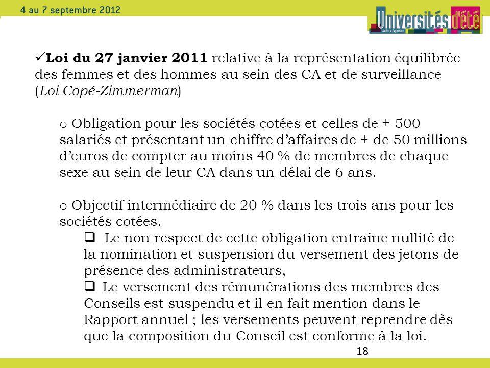 Loi du 27 janvier 2011 relative à la représentation équilibrée des femmes et des hommes au sein des CA et de surveillance