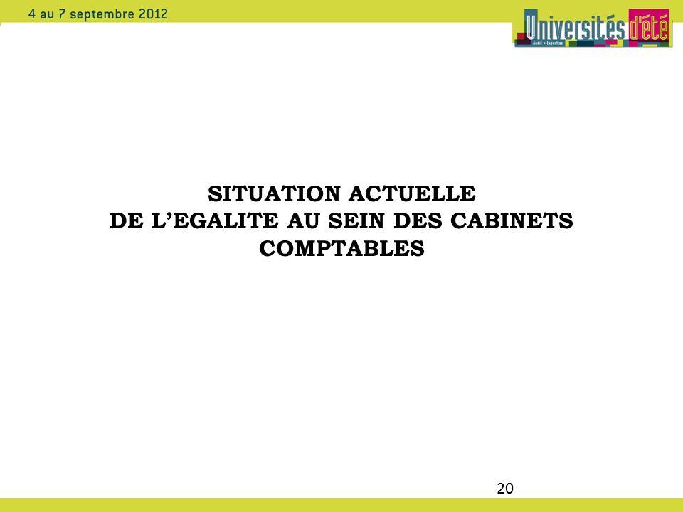 SITUATION ACTUELLE DE L'EGALITE AU SEIN DES CABINETS COMPTABLES