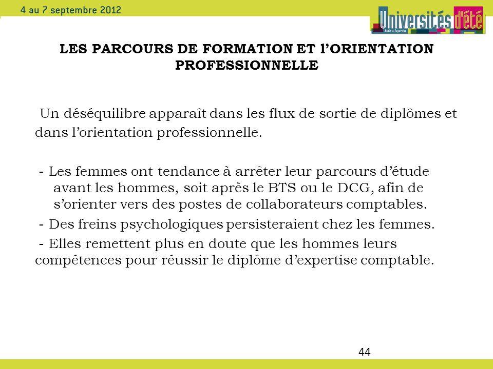 LES PARCOURS DE FORMATION ET l'ORIENTATION PROFESSIONNELLE