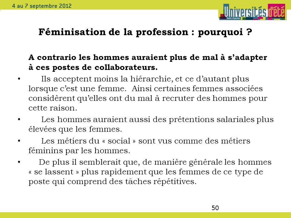 Féminisation de la profession : pourquoi