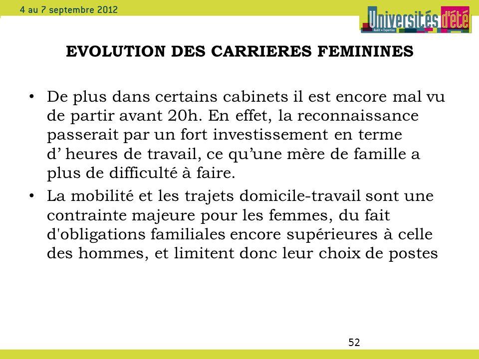 EVOLUTION DES CARRIERES FEMININES