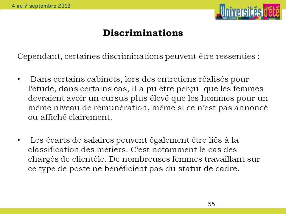 Discriminations Cependant, certaines discriminations peuvent être ressenties :