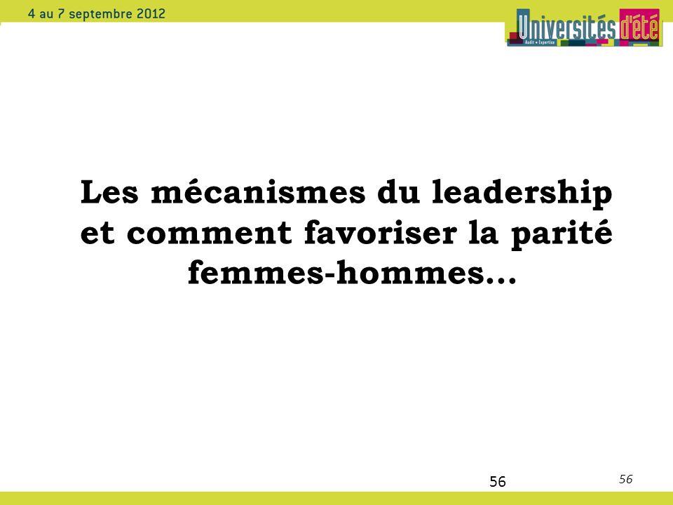 Les mécanismes du leadership et comment favoriser la parité