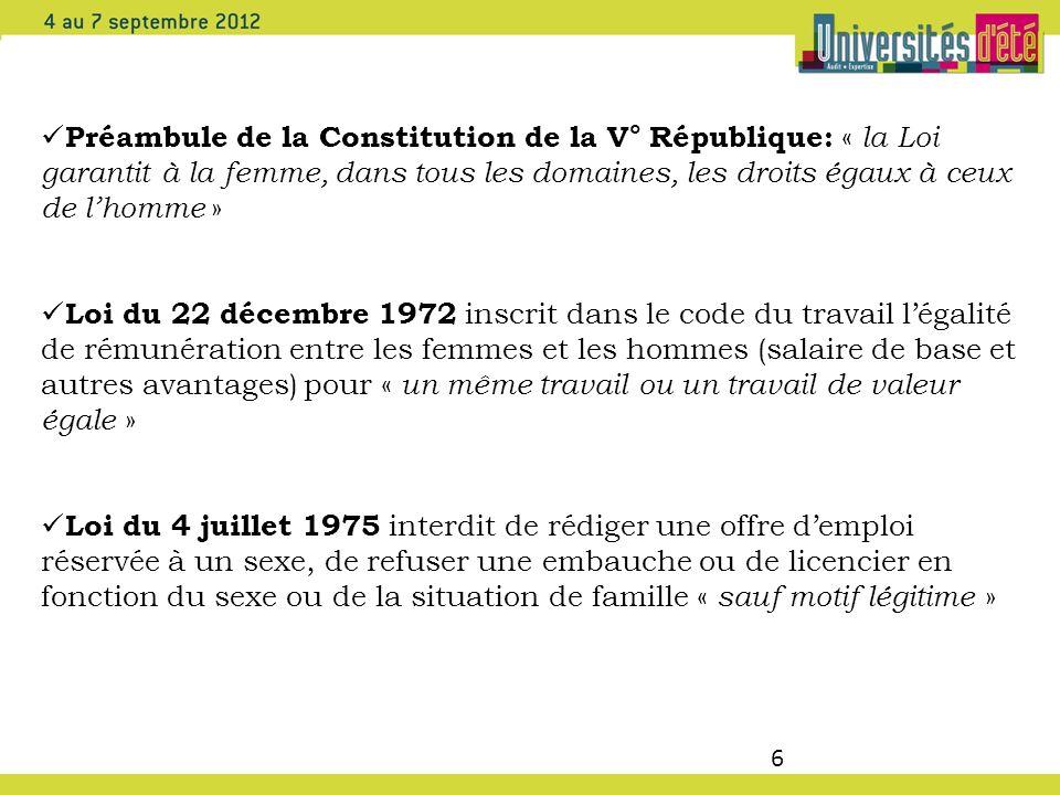 Préambule de la Constitution de la V° République: « la Loi garantit à la femme, dans tous les domaines, les droits égaux à ceux de l'homme »