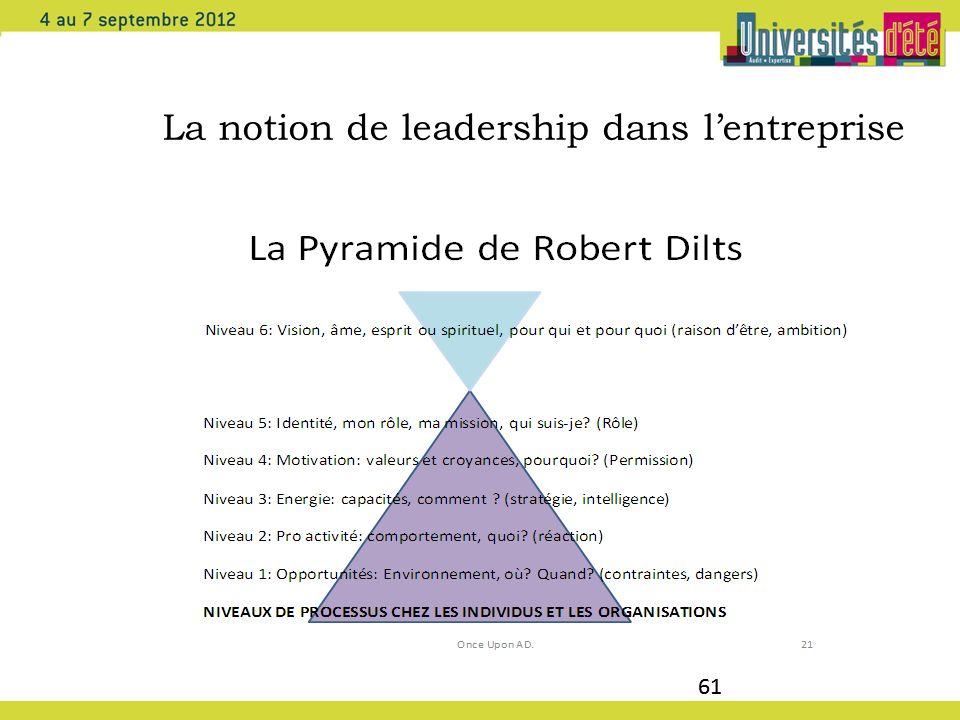 La notion de leadership dans l'entreprise