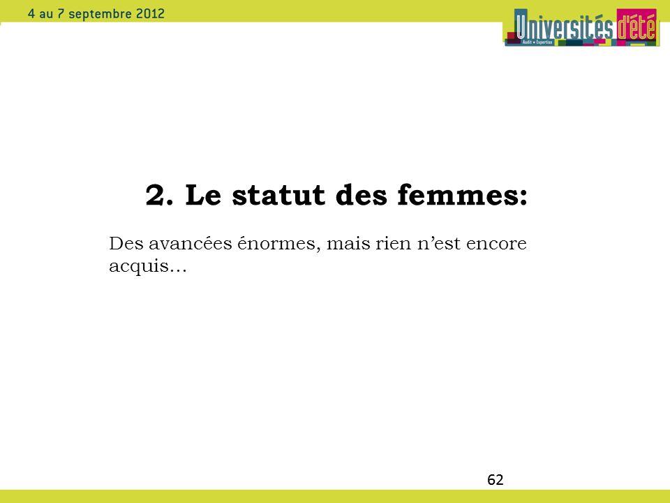 2. Le statut des femmes: Des avancées énormes, mais rien n'est encore acquis… 62