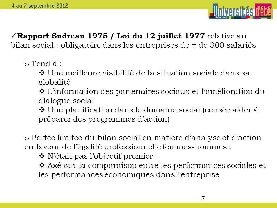 Rapport Sudreau 1975 / Loi du 12 juillet 1977 relative au bilan social : obligatoire dans les entreprises de + de 300 salariés