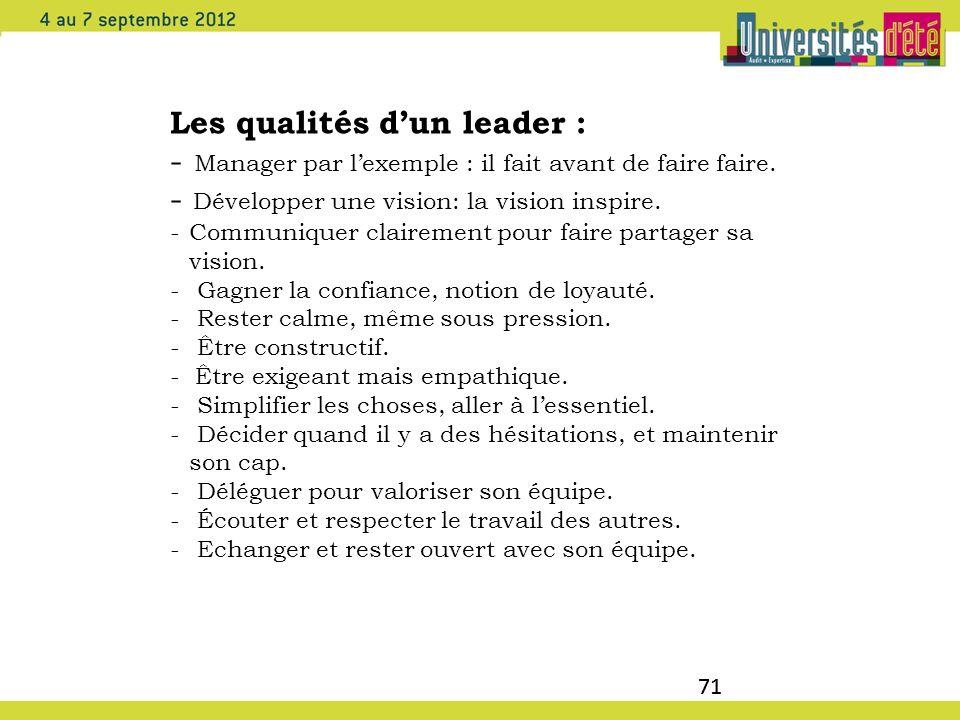 Les qualités d'un leader :