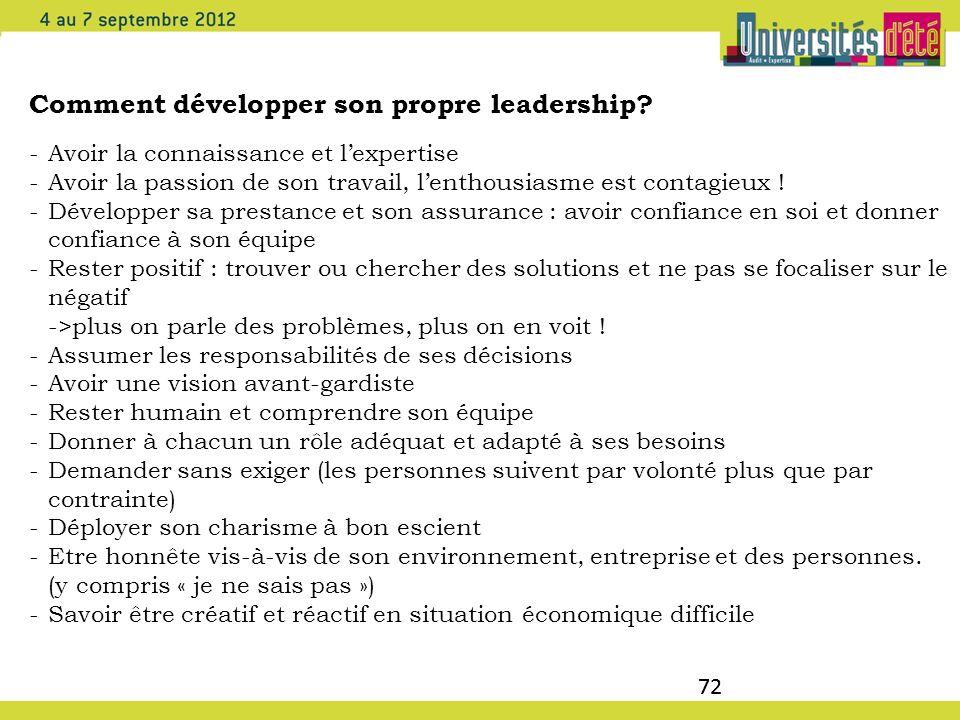 Comment développer son propre leadership