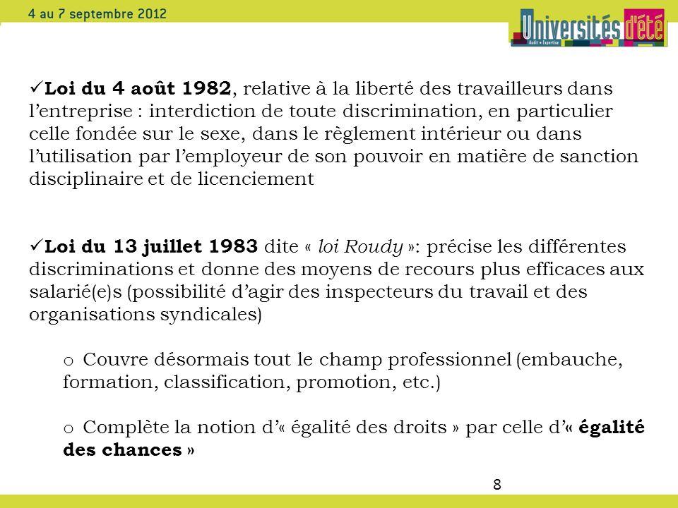 Loi du 4 août 1982, relative à la liberté des travailleurs dans l'entreprise : interdiction de toute discrimination, en particulier celle fondée sur le sexe, dans le règlement intérieur ou dans l'utilisation par l'employeur de son pouvoir en matière de sanction disciplinaire et de licenciement