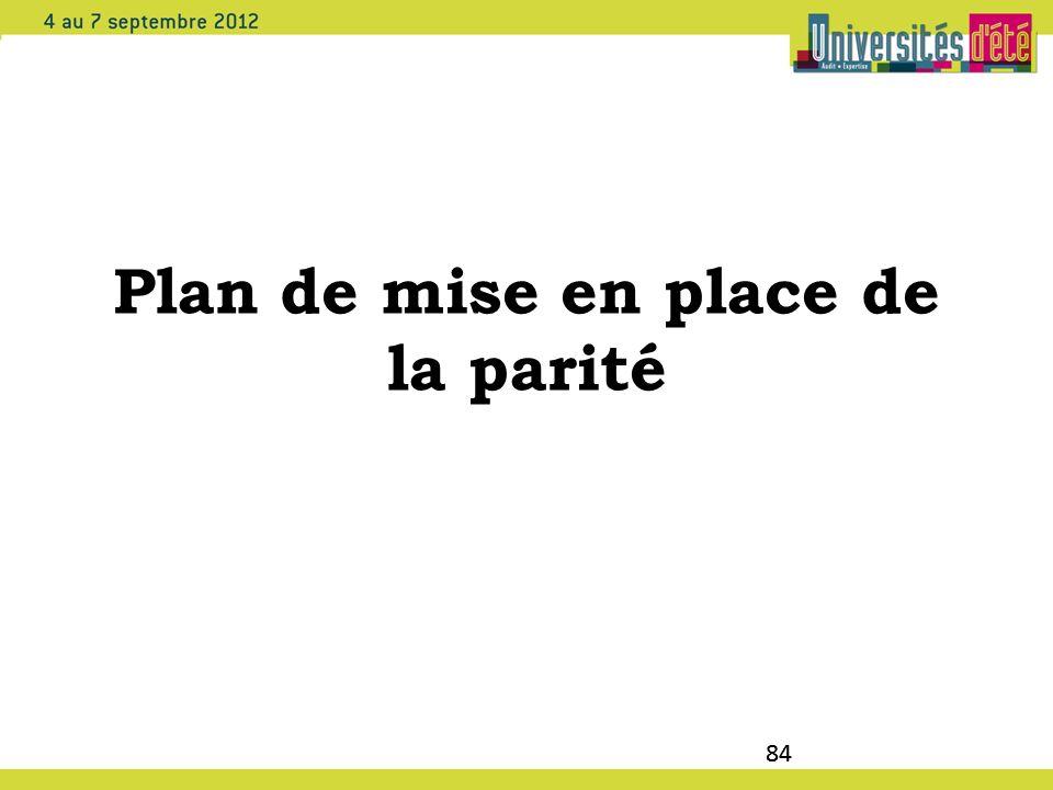 Plan de mise en place de la parité