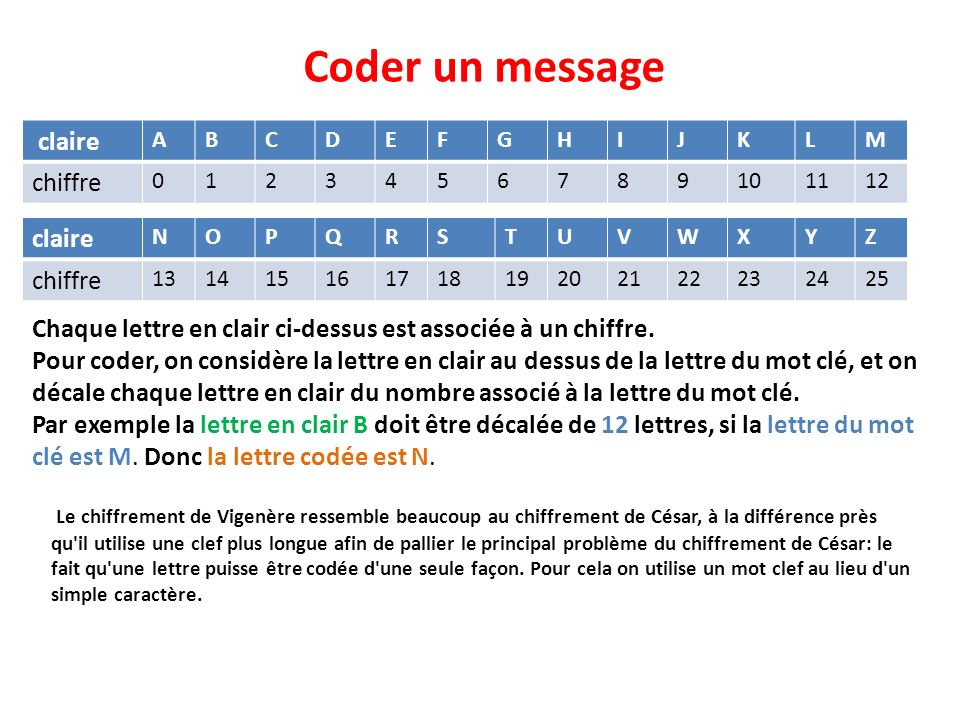 Coder un message claire chiffre claire chiffre