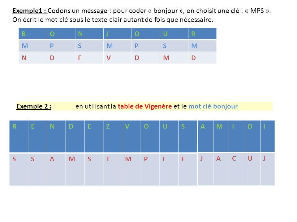 Exemple1 : Codons un message : pour coder « bonjour », on choisit une clé : « MPS ».