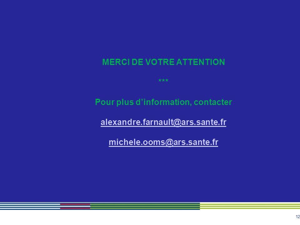 MERCI DE VOTRE ATTENTION. Pour plus d'information, contacter alexandre