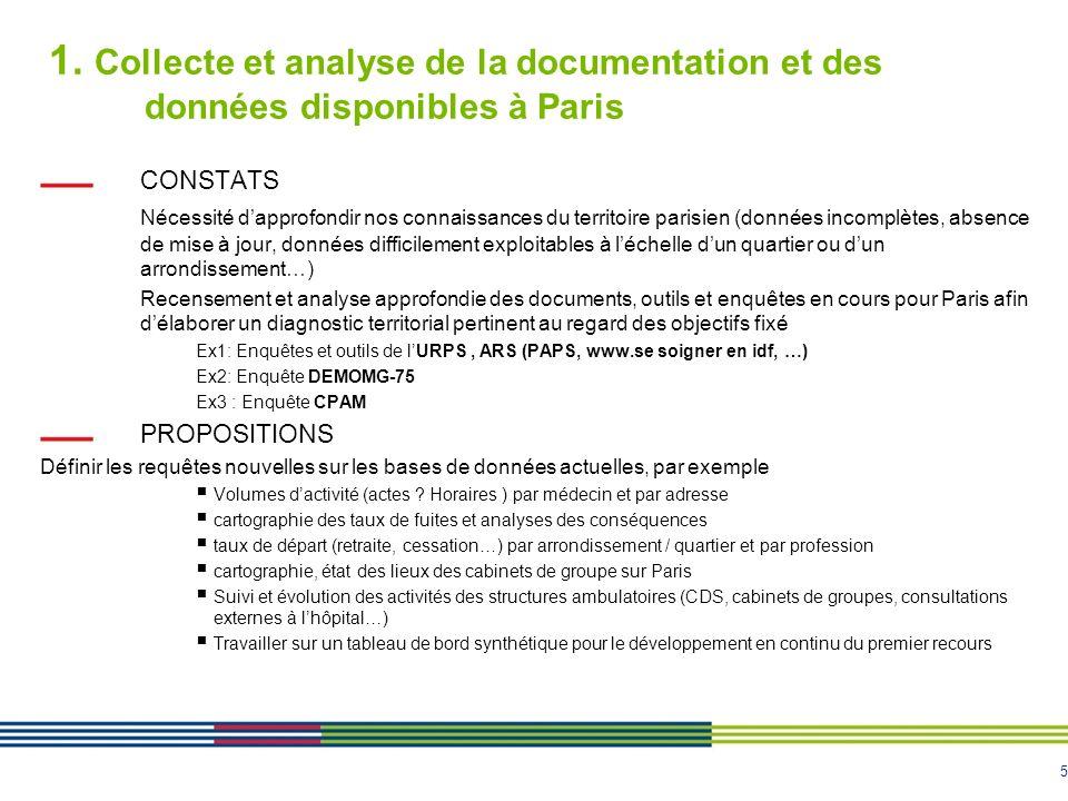1. Collecte et analyse de la documentation et des données disponibles à Paris