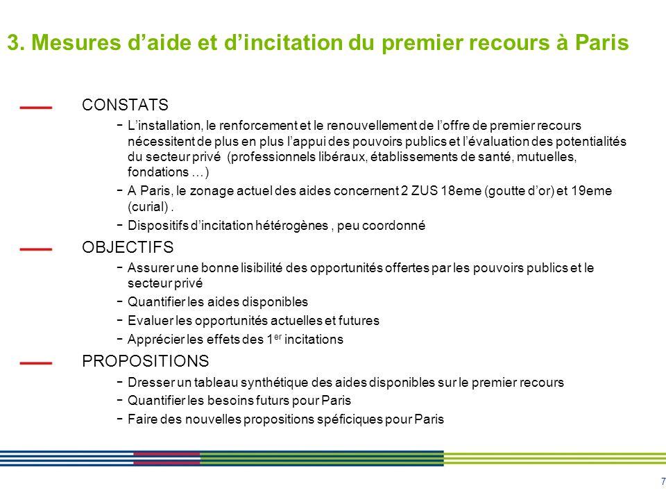 3. Mesures d'aide et d'incitation du premier recours à Paris