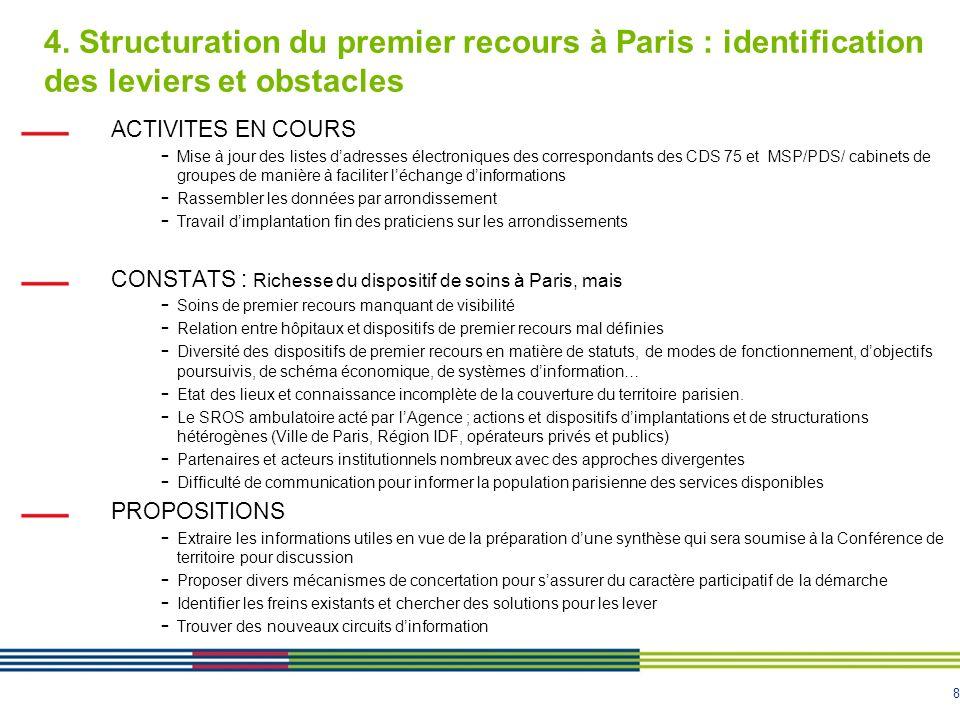 4. Structuration du premier recours à Paris : identification des leviers et obstacles