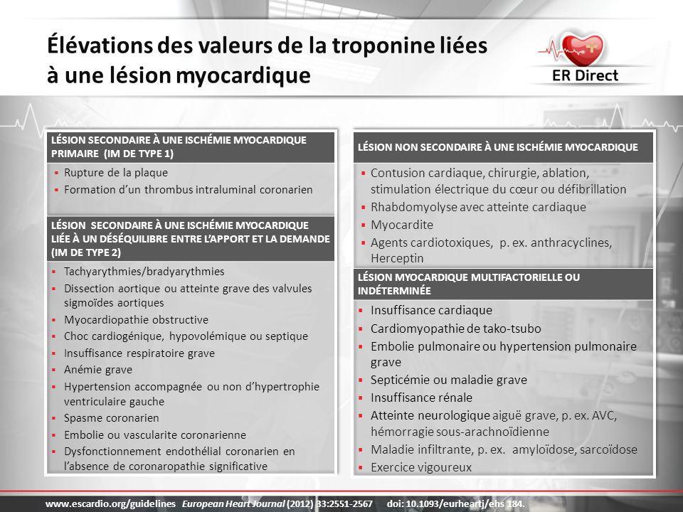 Élévations des valeurs de la troponine liées à une lésion myocardique