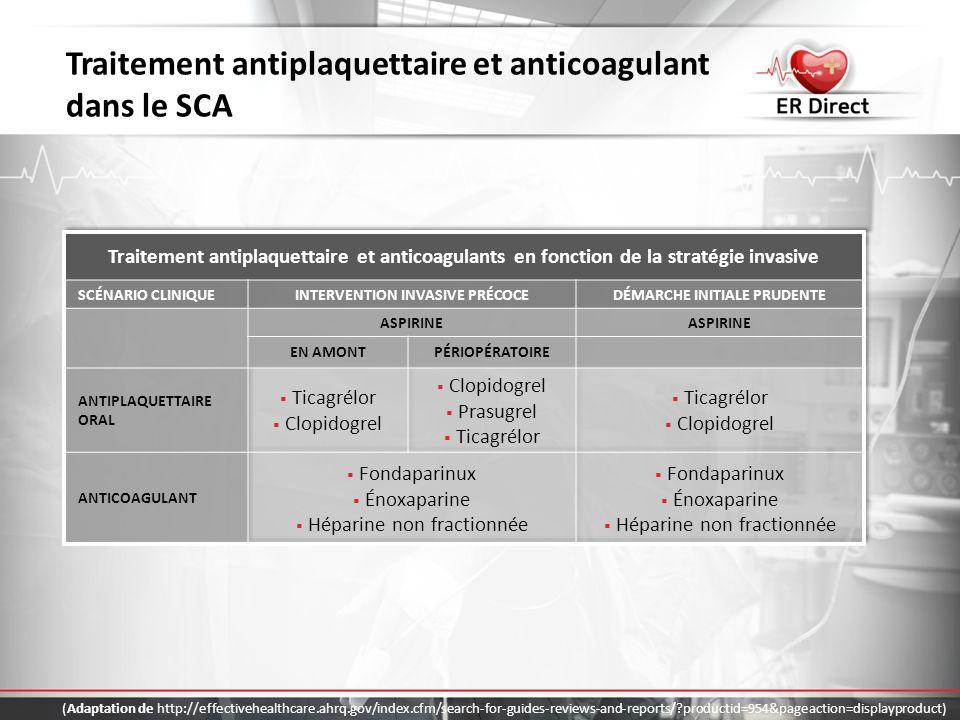 Traitement antiplaquettaire et anticoagulant dans le SCA