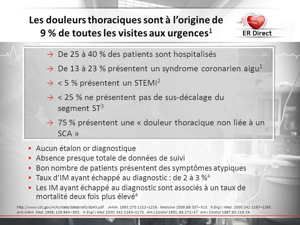 Les douleurs thoraciques sont à l'origine de 9 % de toutes les visites aux urgences1