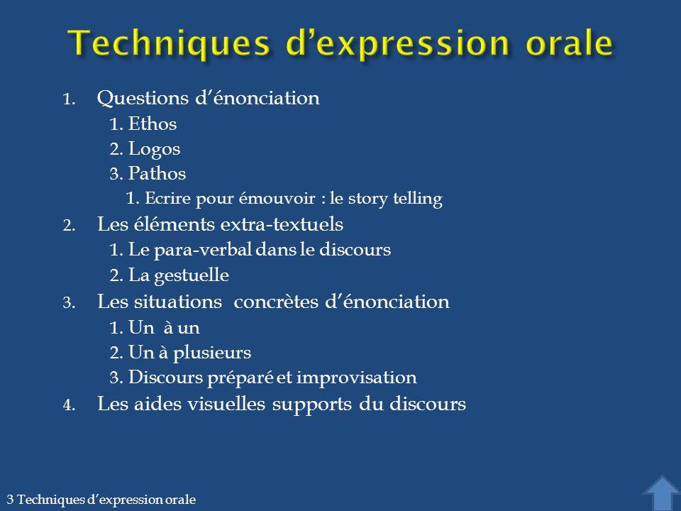 Techniques d'expression orale