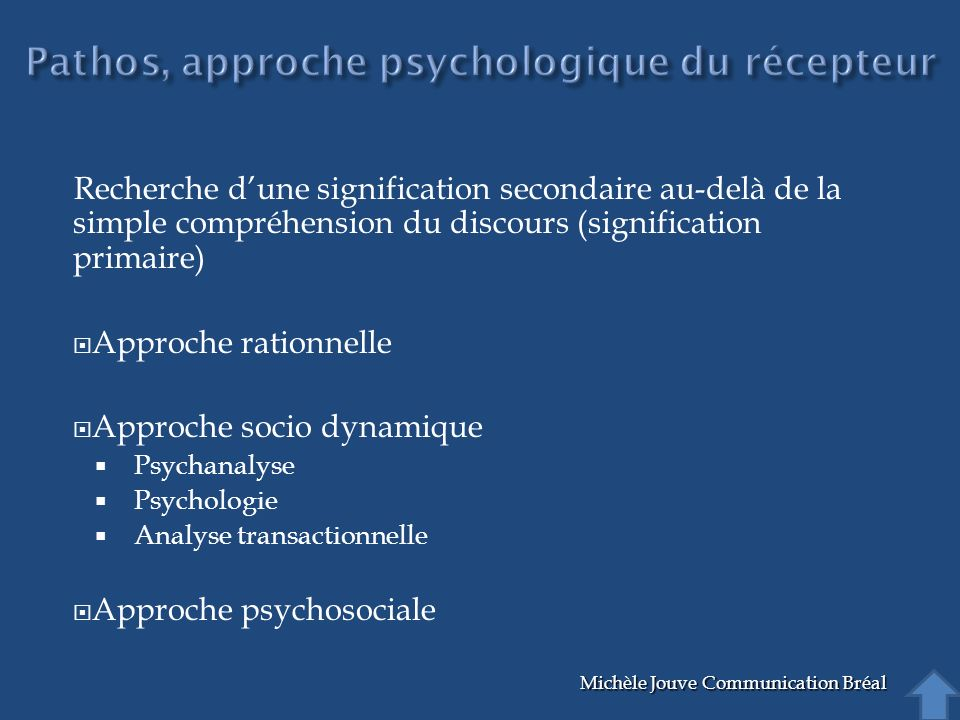 Pathos, approche psychologique du récepteur