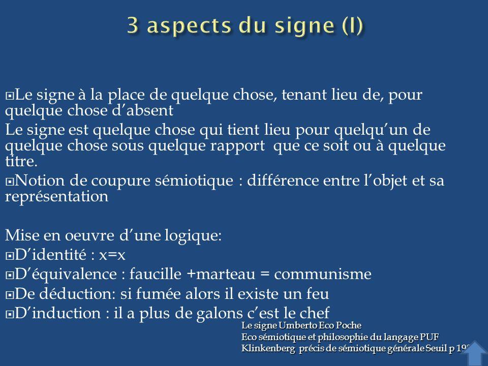 3 aspects du signe (I) Le signe à la place de quelque chose, tenant lieu de, pour quelque chose d'absent.