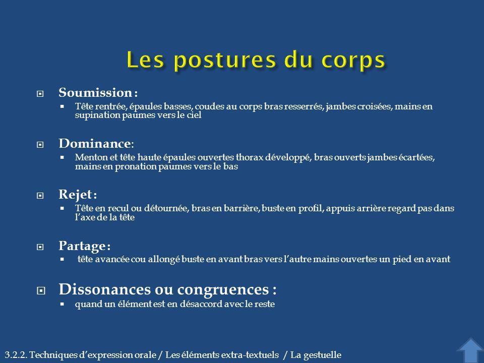 Les postures du corps Dissonances ou congruences : Soumission :