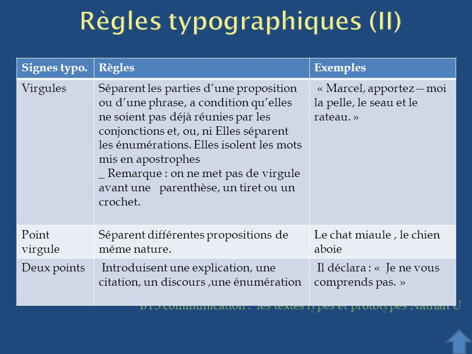 Règles typographiques (II)