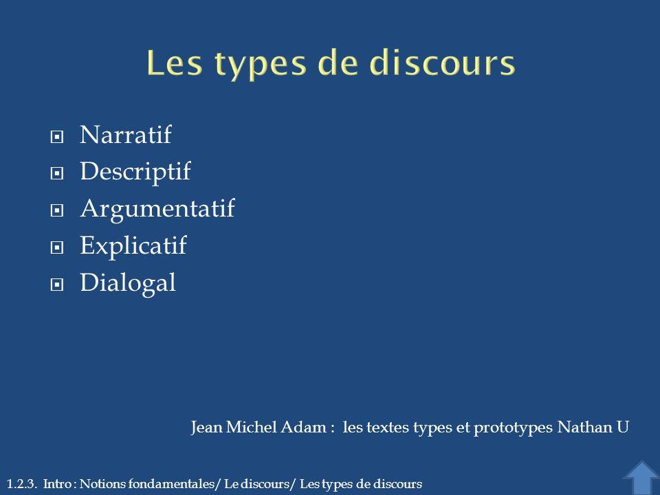 Les types de discours Narratif Descriptif Argumentatif Explicatif