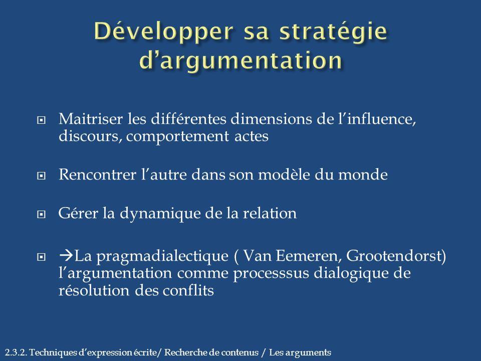 Développer sa stratégie d'argumentation