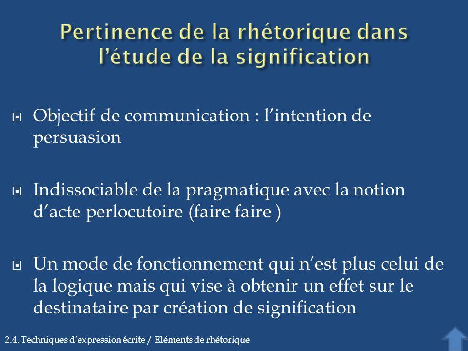 Pertinence de la rhétorique dans l'étude de la signification