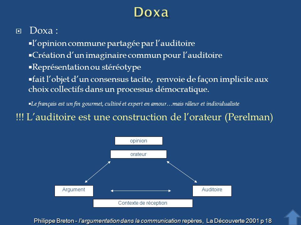 Doxa Doxa : l'opinion commune partagée par l'auditoire. Création d'un imaginaire commun pour l'auditoire.