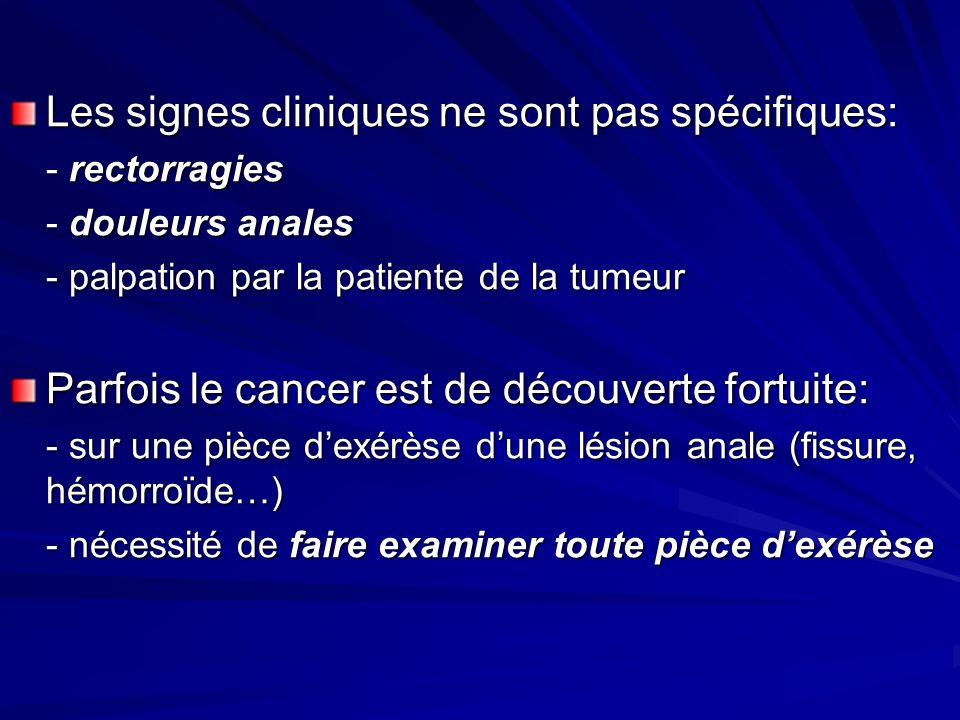 Les signes cliniques ne sont pas spécifiques: