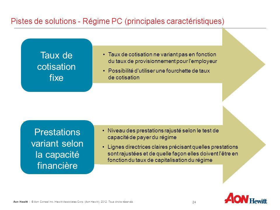 Pistes de solutions - Régime PC (principales caractéristiques)
