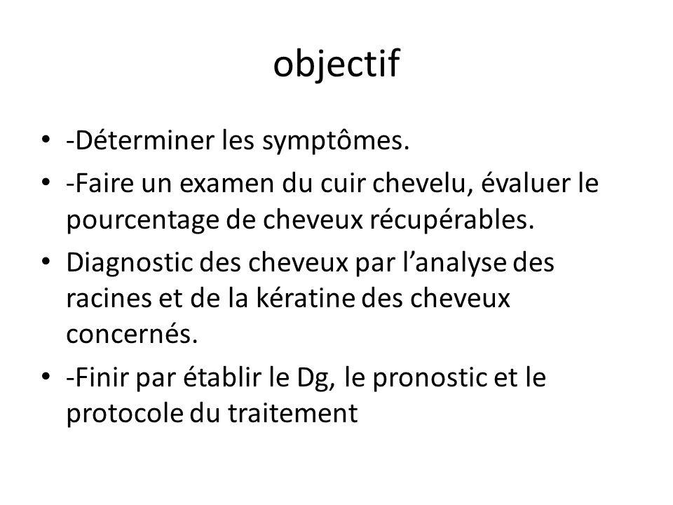objectif -Déterminer les symptômes.