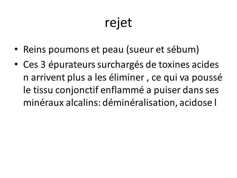 rejet Reins poumons et peau (sueur et sébum)