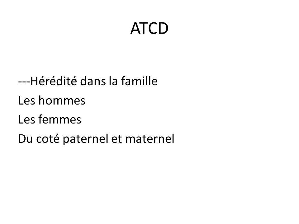 ATCD ---Hérédité dans la famille Les hommes Les femmes