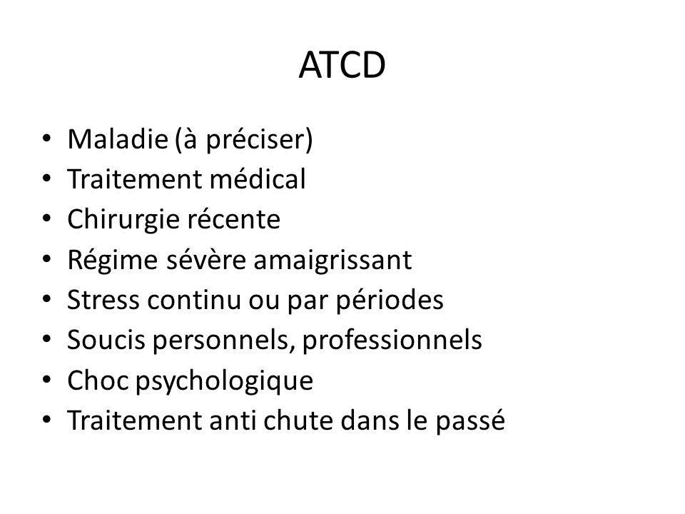 ATCD Maladie (à préciser) Traitement médical Chirurgie récente
