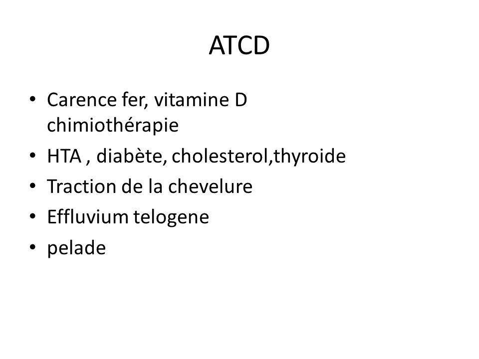 ATCD Carence fer, vitamine D chimiothérapie