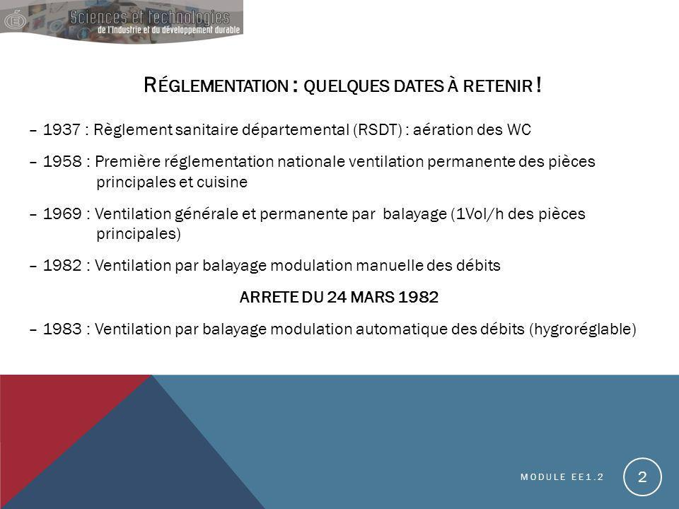Réglementation : quelques dates à retenir !