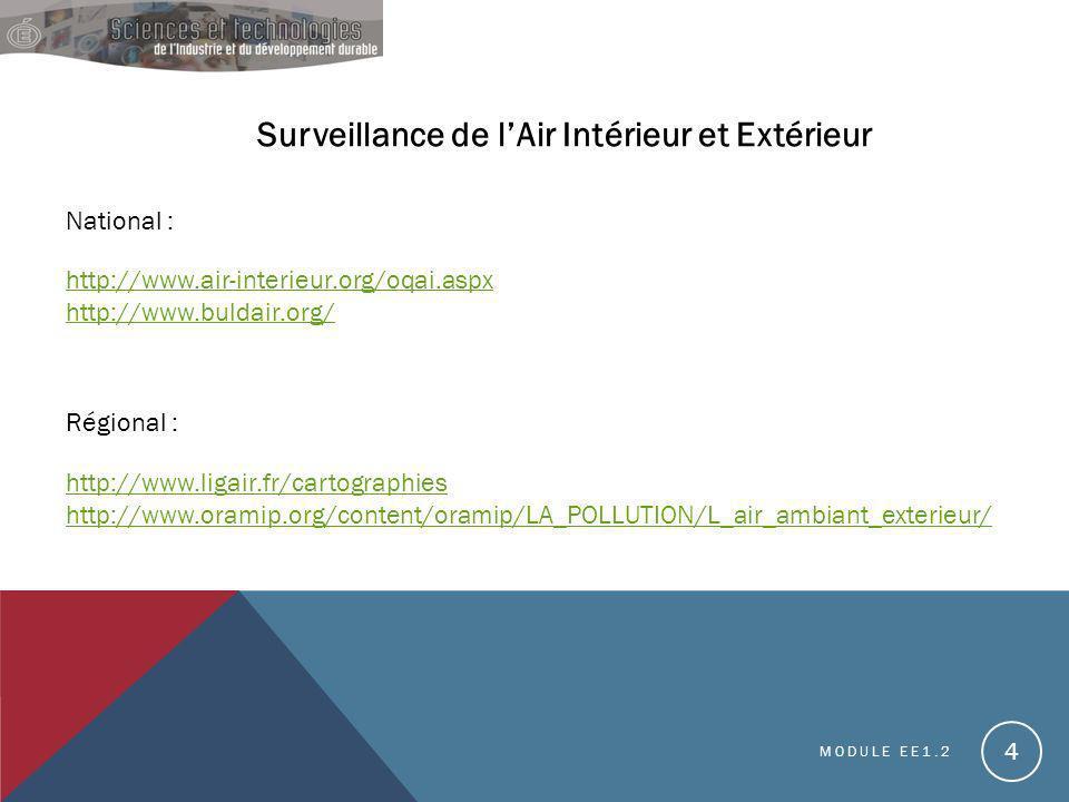 Surveillance de l'Air Intérieur et Extérieur