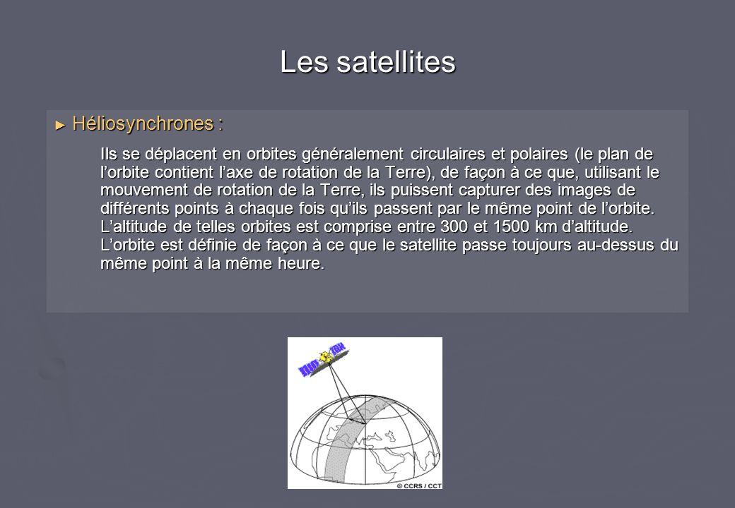 Les satellites Héliosynchrones :