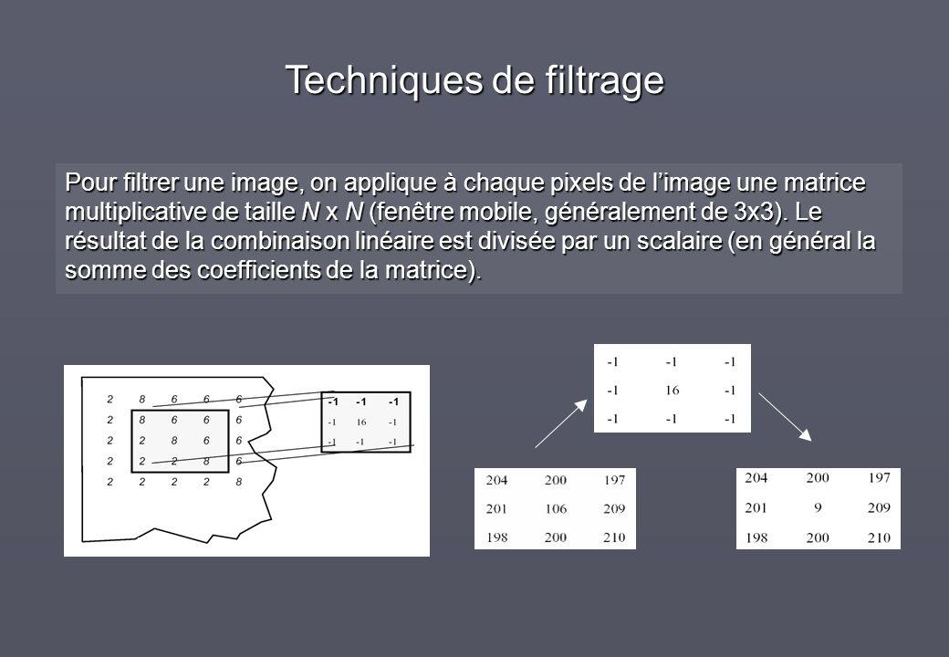 Techniques de filtrage