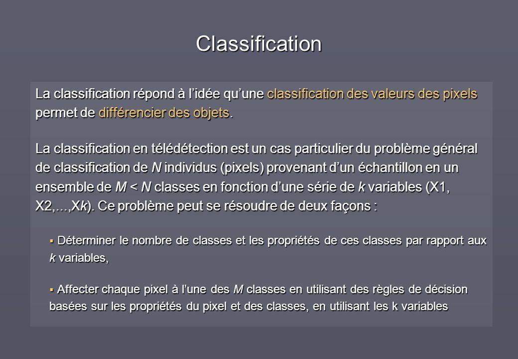 Classification La classification répond à l'idée qu'une classification des valeurs des pixels permet de différencier des objets.
