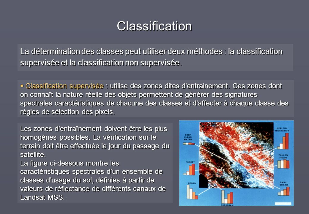 Classification La détermination des classes peut utiliser deux méthodes : la classification supervisée et la classification non supervisée.