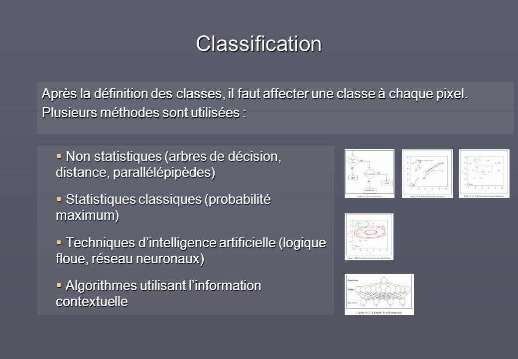Classification Après la définition des classes, il faut affecter une classe à chaque pixel. Plusieurs méthodes sont utilisées :